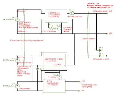2011-01-01 proposed off-grid power system circuit