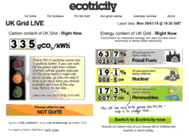 Ecotricity UK Grid LIVE screenshot 20190128 concept by Earth Notes