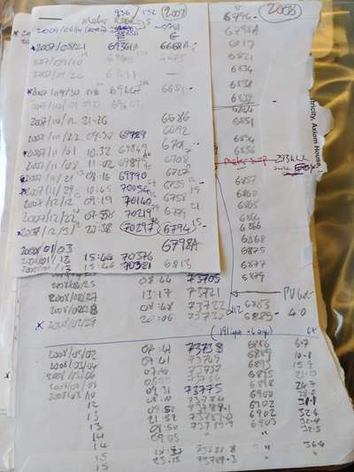 manual meter readings 2007 2008 back of envelope